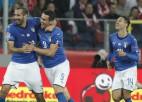 Itālija kompensācijas laikā izrauj uzvaru Polijā, Lietuvai sakāve savā laukumā
