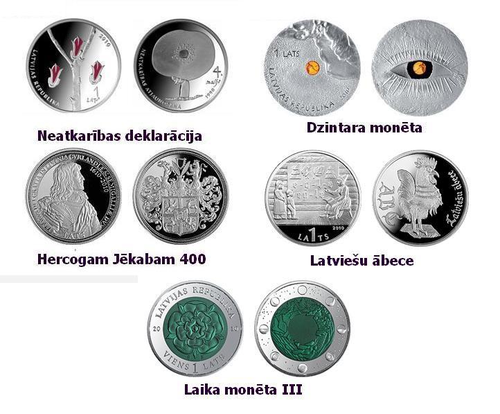 Latvijas gada monēta 2010
